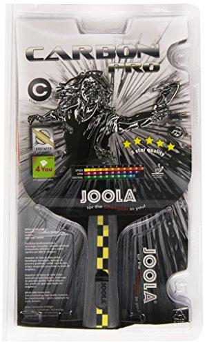 joola verpackung